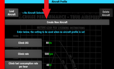 Create a personal Profile.